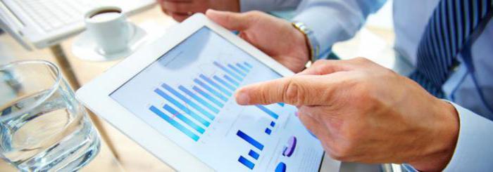 Kodėl svarbu nuolat sekti verslo rezultatus